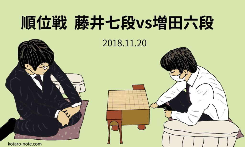 藤井聡太七段vs増田康宏六段