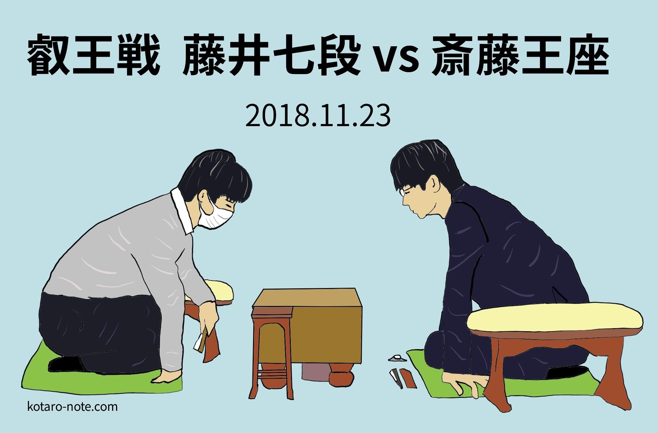 藤井聡太七段vs斉藤慎太郎王座
