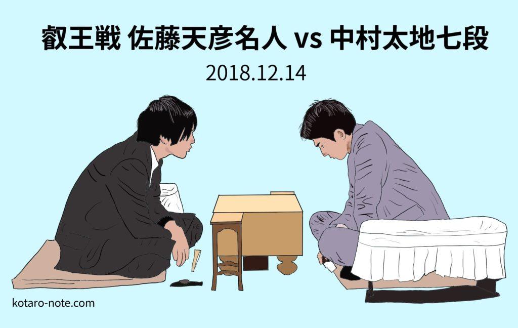 叡王戦の佐藤天彦名人vs中村太地七段