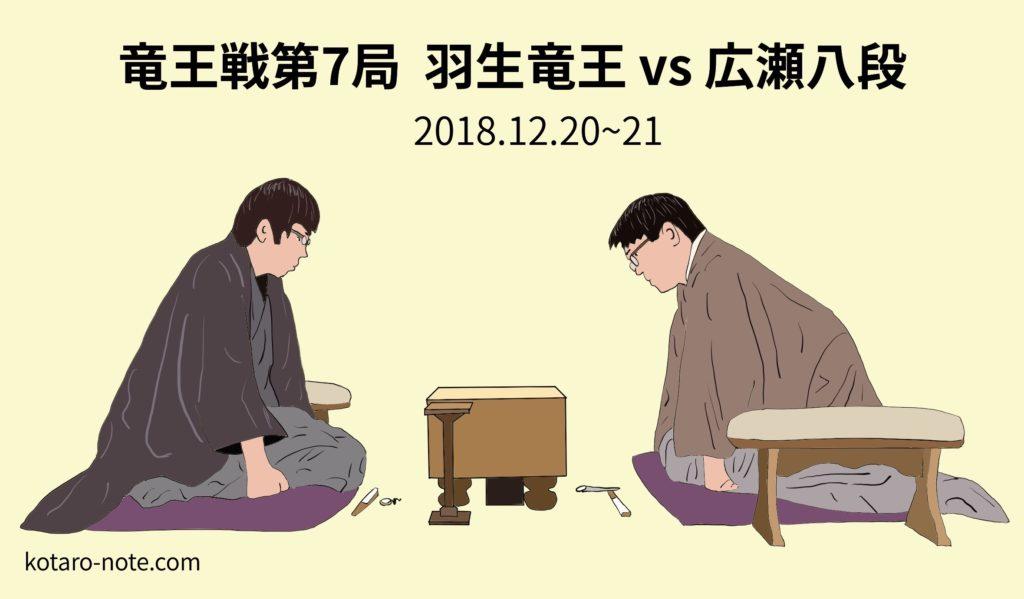 羽生善治竜王vs広瀬章人八段の竜王戦七番勝負第7局