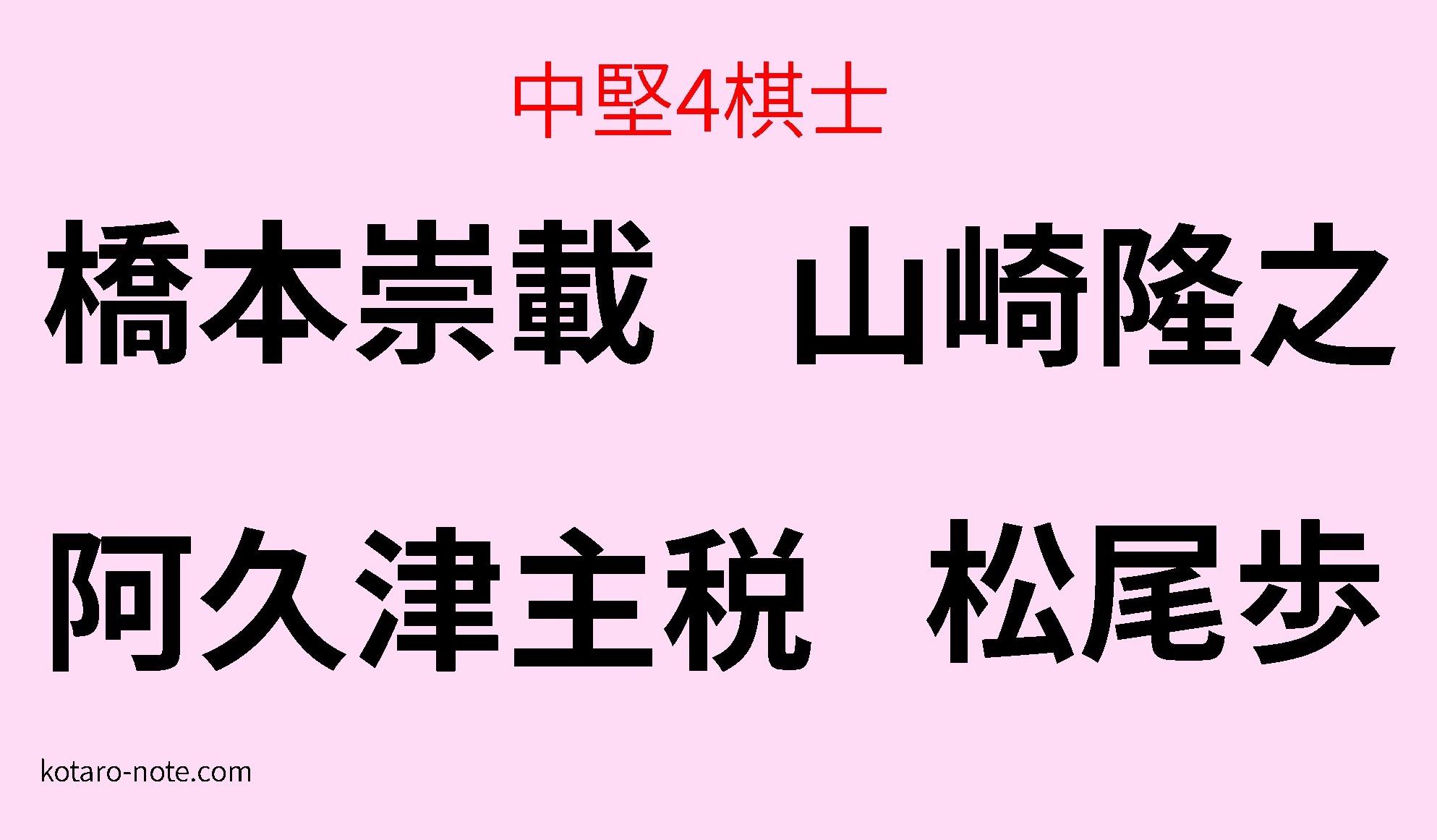 中堅4棋士(松尾歩,山崎隆之,阿久津主税,橋本崇載)