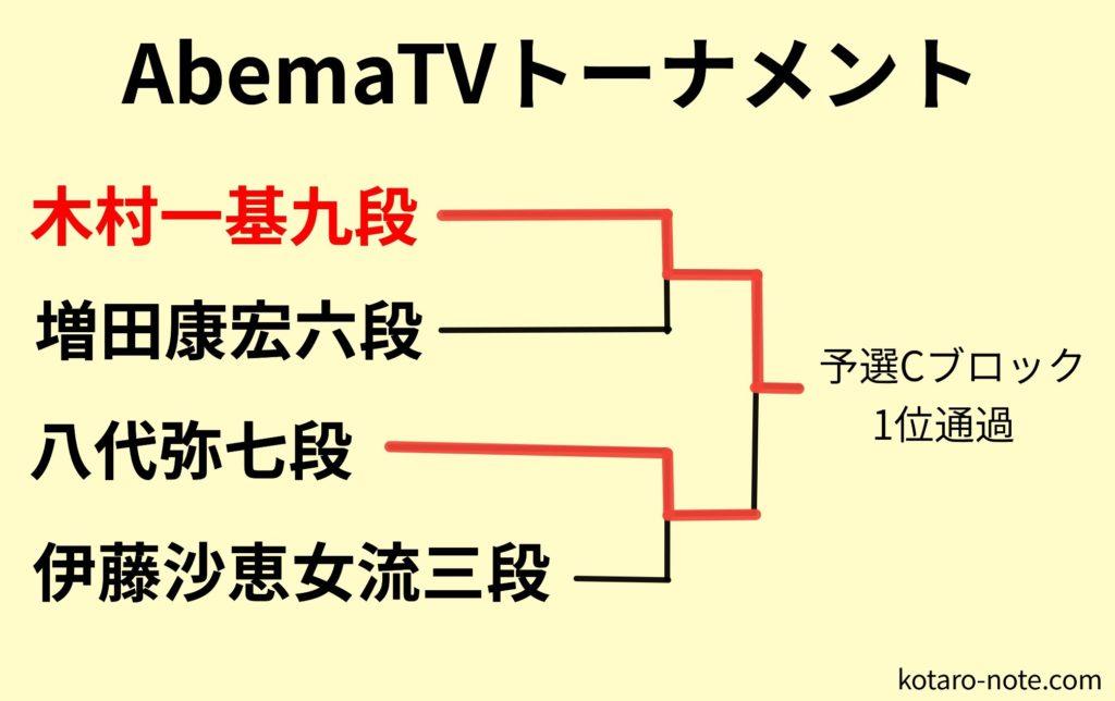 木村一基九段がAbemaTVトーナメントの予選を突破